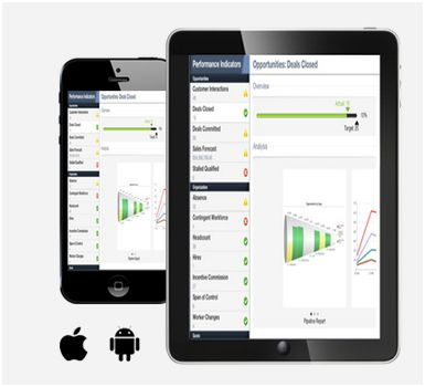 Go Mobile with CRMIT Solutions' Mobile CRM