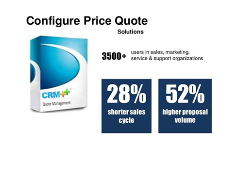 CRM++ Configure Price Quote