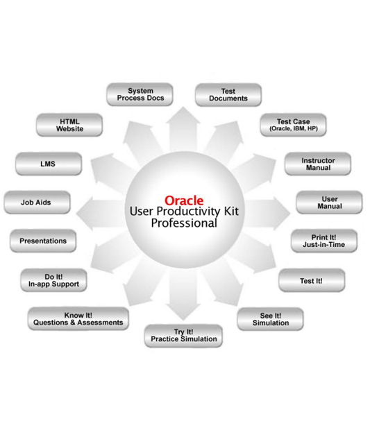 Oracle-User-Productivity-Kit