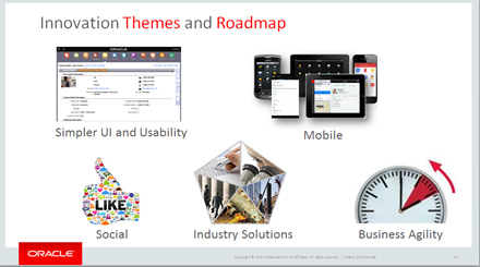 innovation Themes and Roadmap