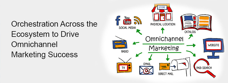 Orchestration Across the Ecosystem to Drive Omnichannel Marketing ...