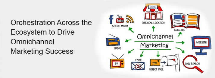Omnichannel Marketing Success
