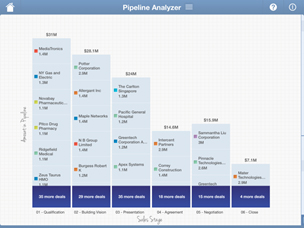 Pipeline Analyzer